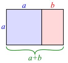define golden section golden ratio wikipedia