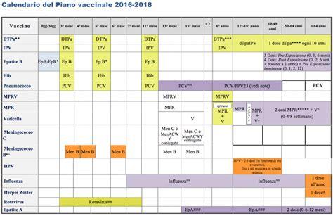 calendario dei deputati ottobre 2016 adriano zaccagnini deputato nella xvii