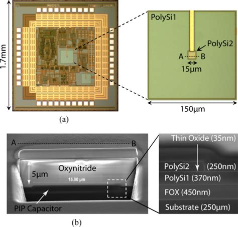 mim pip capacitor integration of solid state nanopores in a 0 5 μm cmos foundry process iopscience