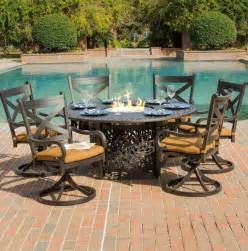 Patio Umbrellas Big Lots Big Lots Patio Furniture On Patio Umbrella For New Bistro Patio 187 New Home Design
