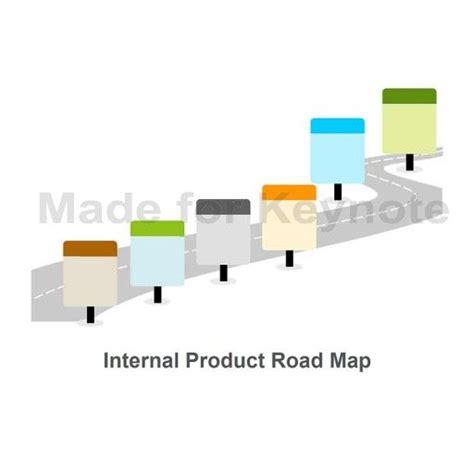 roadmap tool product roadmap tool