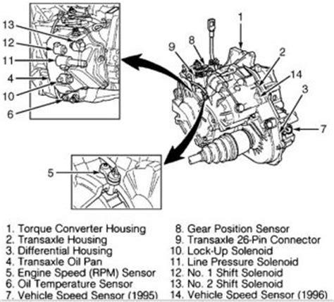volvo    replace transmission  transmission