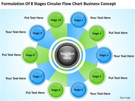 Mba Ppt On Marketing Concepts by 8 Stages Circular Flow Chart Business Concept Ppt