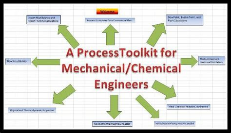 Spreadsheet Tools For Engineers Using Excel 2007 by Spreadsheet Tools For Engineers Using Excel 2007 Solutions