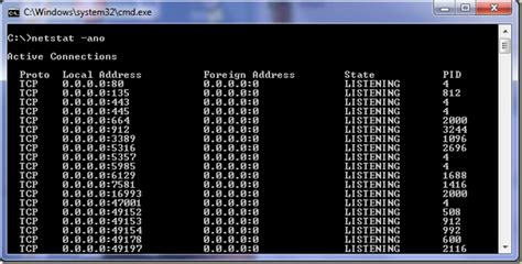 Ip Address And Port Number Finder How To Find Running Processes And Their Port Number Shay Levy