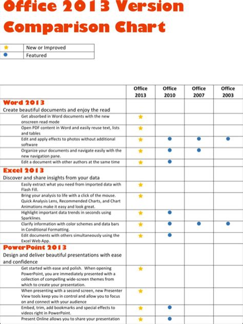 Download Comparison Chart Template For Free Formtemplate Comparison Chart Template