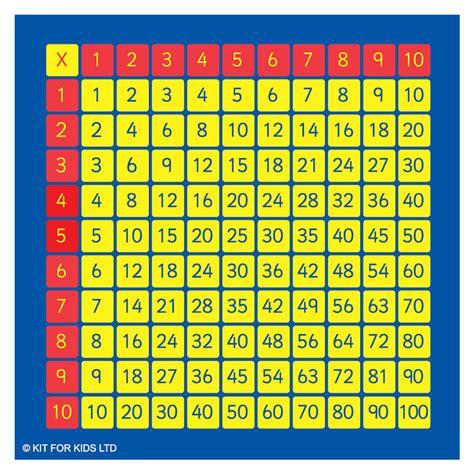 2 x 2m bettdecke buy 100 number squares mat 2 x 2m tts