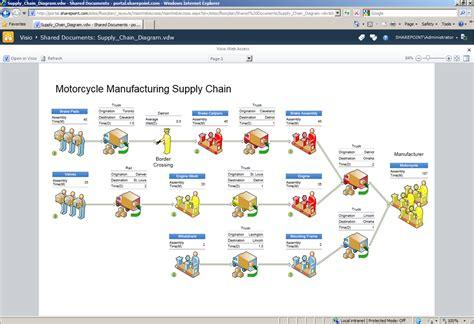 application design visio visio services application development bram de jager