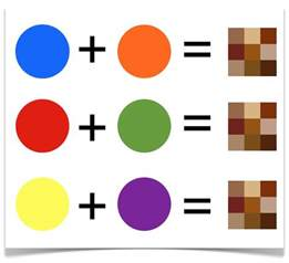 how many secondary colors are there what colors make brown what two colors make brown