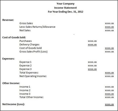 list the four sections of an income statement income statement income statement exle peachtree