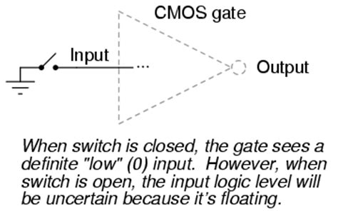 html input pattern float lessons in electric circuits volume iv digital