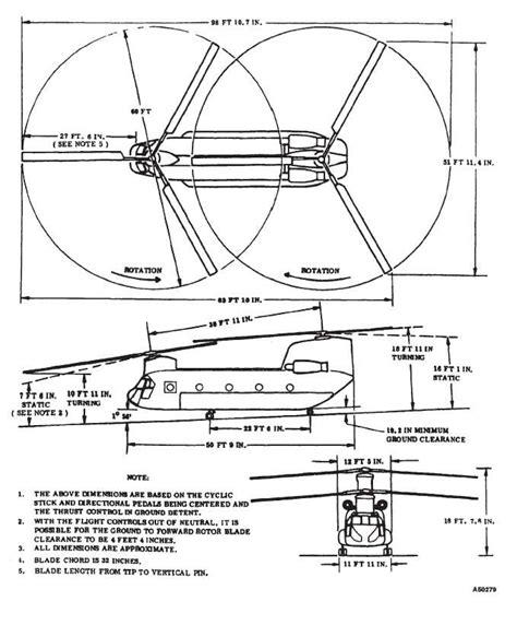 Dimensions Of by Figure 2 1 1 Principal Dimensions Diagram