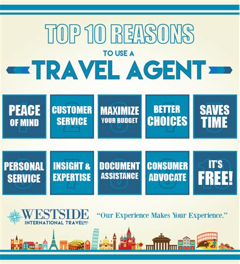 Top 10 Reasons To Use A Travel Agent   Best Layaway Top 10