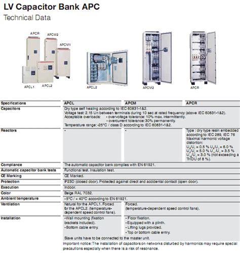 mv capacitor bank abb spec capacitor bank abb 28 images 2gca291721a0050 abb power factor correction capacitor