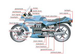 Motorcycle Parts Transport Machinery Road Transport Motorcycle