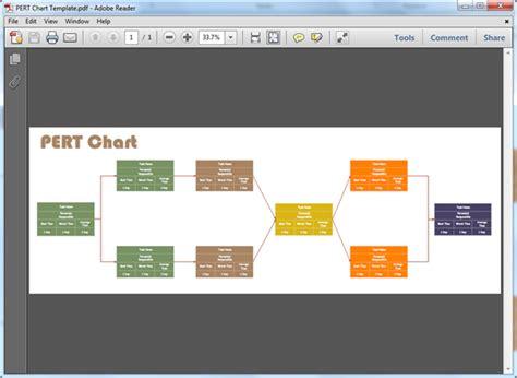 free pert chart template pert chart templates for pdf