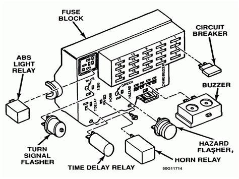 Jeep Comanche Fuse Box Online Wiring Diagram