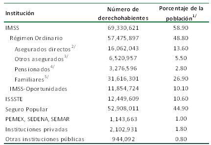 porcentaje autorizado a los pensionados del imss en el df para el 2016 dof diario oficial de la federaci 243 n