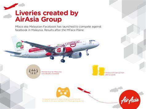airasia group livery presentation airasia