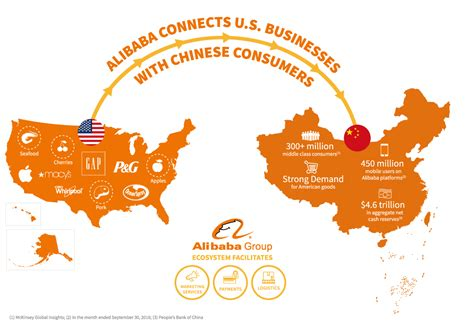 alibaba pdf alibaba s jack ma pledges to create 1 million u s jobs in