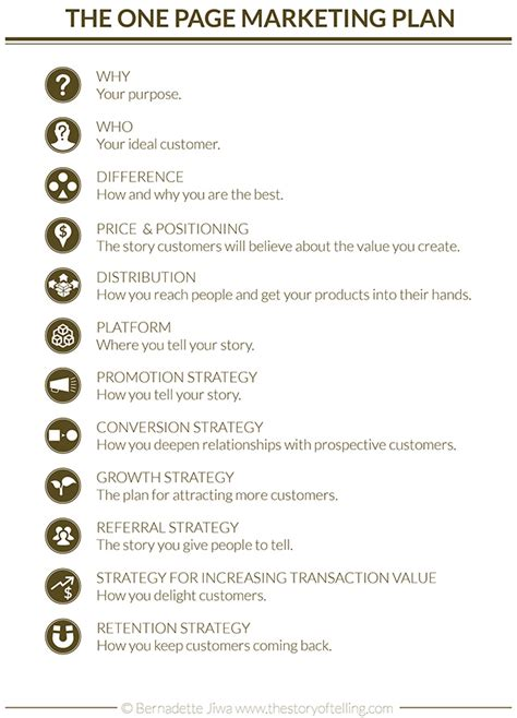my book launch planner simple strategy and tested tactics for your book podcast or product books after launch day introducing the one page marketing