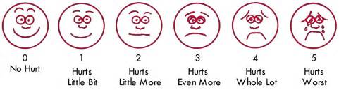 Printable wong baker faces pain rating scale