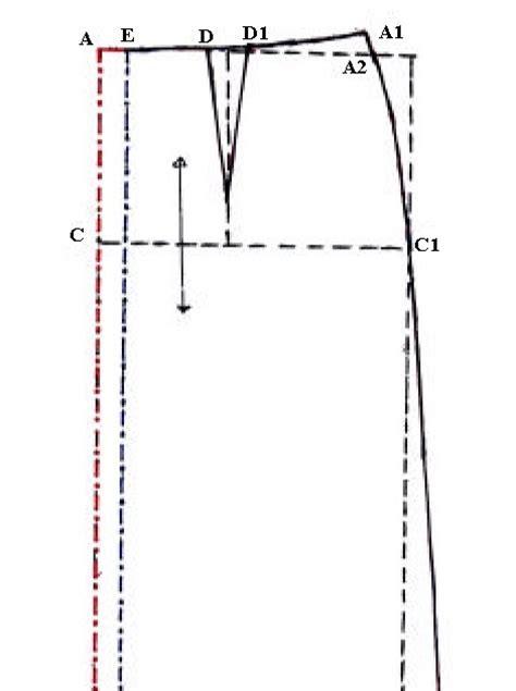cara membuat pola baju gamis tanpa lengan cara gang membuat pola rok danitailor