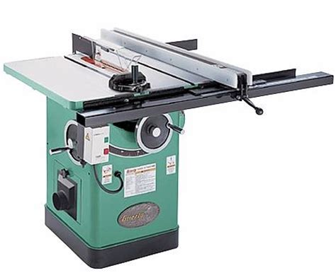 grizzly 1023s table saw review stuff
