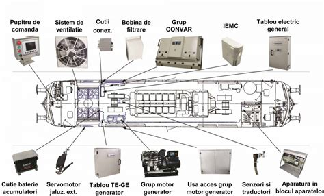 Diesel Engine Electrical System Contemporary | Jzgreentown.com