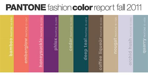 color trends what s new what s next hgtv pantone color wheel