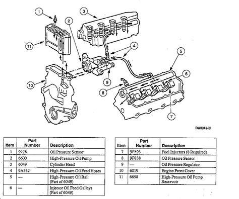 ford 7 3 diesel engine diagram 7 3 powerstroke sel engine diagram 7 get free image