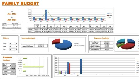Spreadsheetzone Free Excel Spread Sheets Budget Dashboard Excel Template