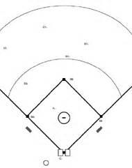 baseball fielding lineup template softball diagrams and templates free printable drawing