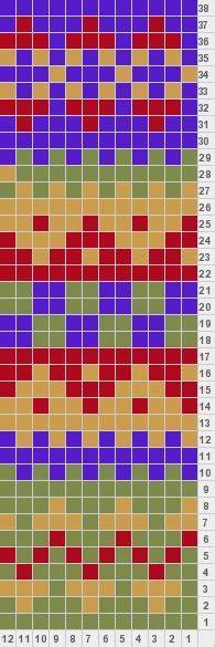 beginner fair isle knitting pattern fair isle hat for beginners knit pattern charts