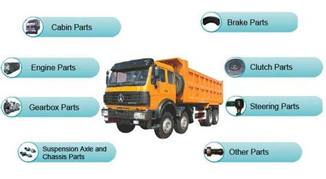 Spare Part Truck Hino sell spare parts spare parts machine dump truck hino
