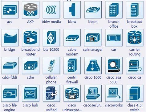 standard network diagram symbols network diagram standard symbols