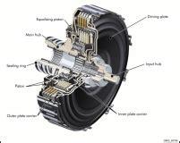 porsche  introduce  speed dsg gearbox