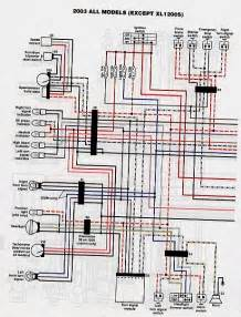 1993 sportster wiring diagram pictures to pin on pinsdaddy