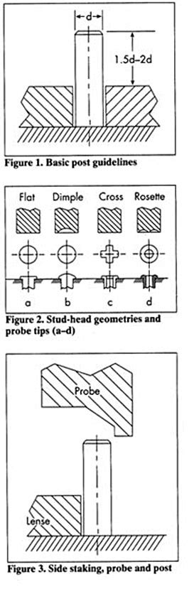 design guidelines for heat staking rotary tables heat staking machines heat sealing
