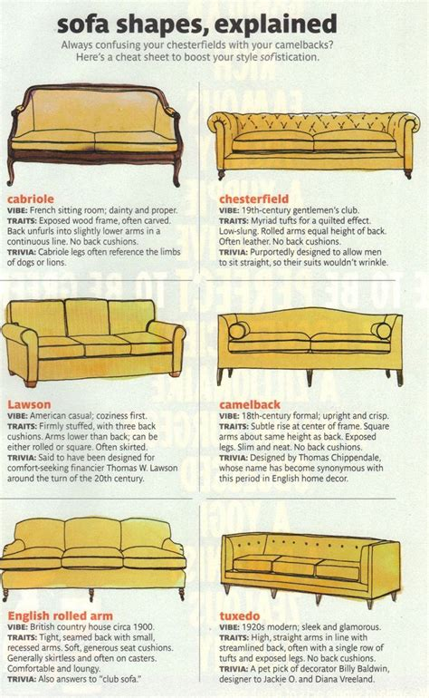 couch guide 185 best images about dollhouse chairs stools couches