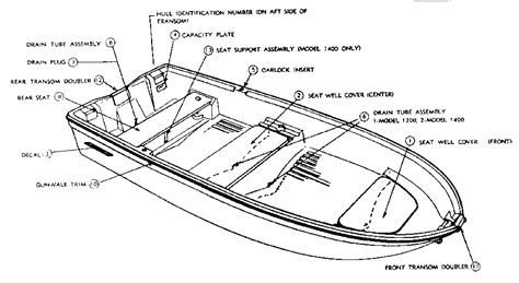 sears super gamefisher boat parts model  sears partsdirect