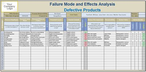 Failure Mode Effects Analysis Fmea Excel Template Fault Diagnosis And Risk Management Fmea Template Excel
