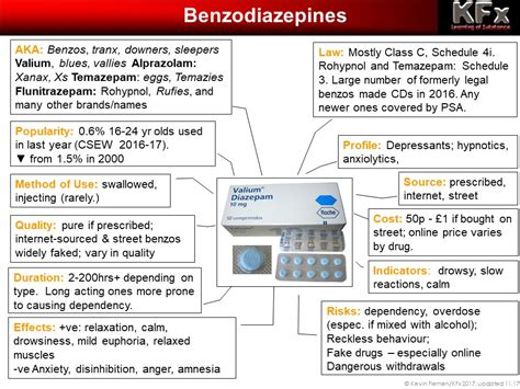 the benzo how i recovered from prescription drugs books images