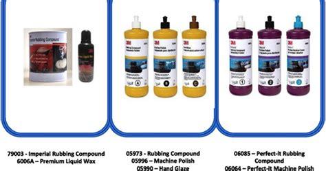 Alat Cuci Motor Bandung paket salon mobil peralatan cuci mobil dan motor murah