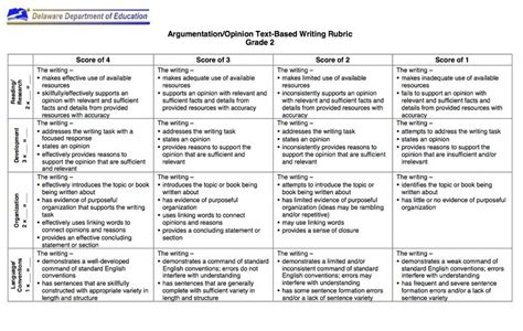 Research Paper Rubric For Elementary Students by Common Standards Elementary Writing Rubric