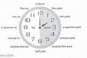 Do My Homework For Menet by Do My Homework For Menet Clocks Get A Custom High