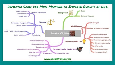 enhancing the quality of in advanced dementia books dementia care use mind mapping to improve quality of