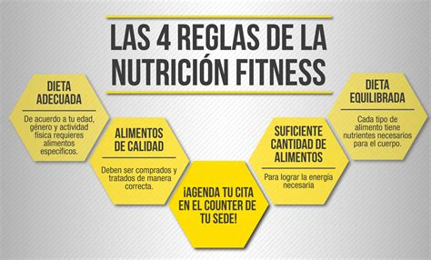 nutricin fitness la 8416002320 nutrici 211 n fitness spinning center gym cadena de gimnasios