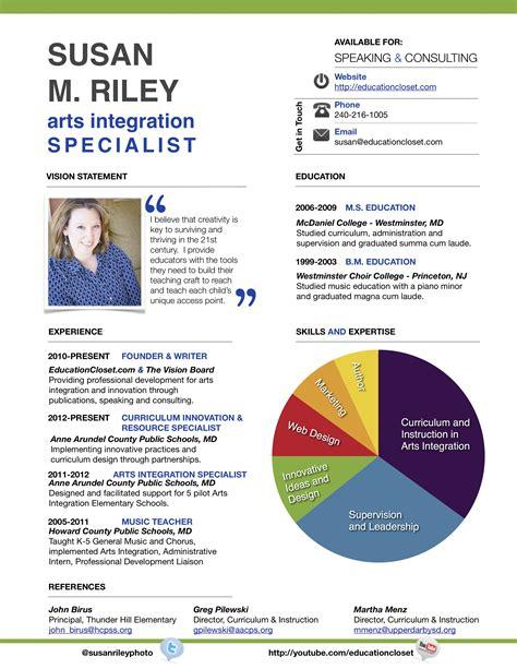 free visual resume templates visual resume templates free doc visual resume