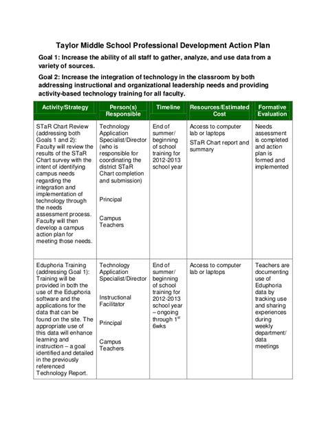 Taylor Middle School Professional Development Action Plan Start Professional Development Plan Template